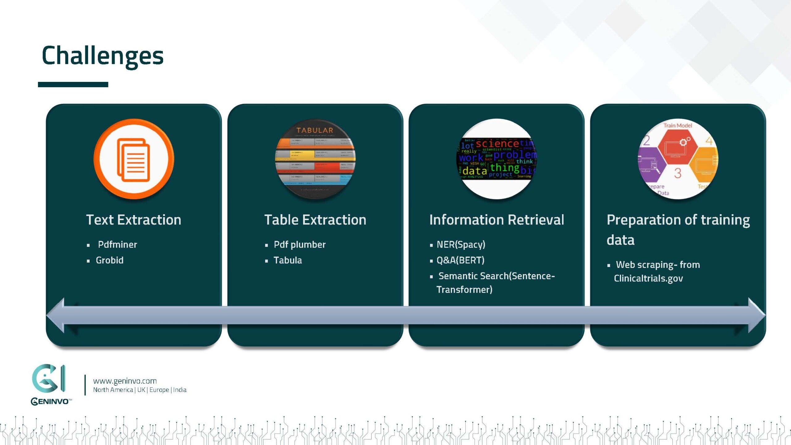 Case Studies-12-Eprotocol presentation_Strona_3