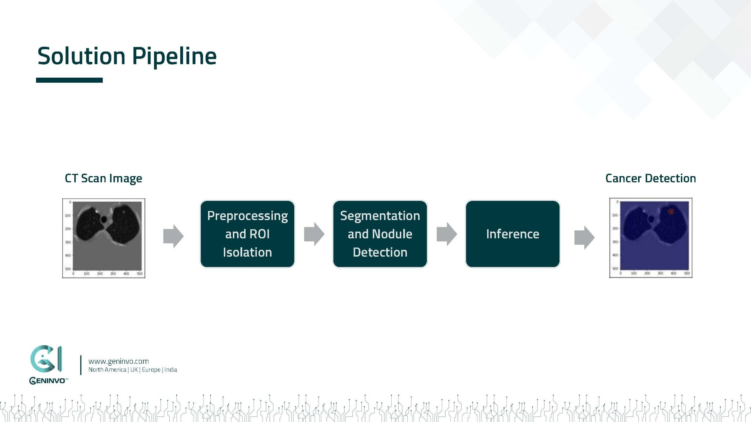 Case Studies-8-Lung Cancer Detection-use cases_Strona_06