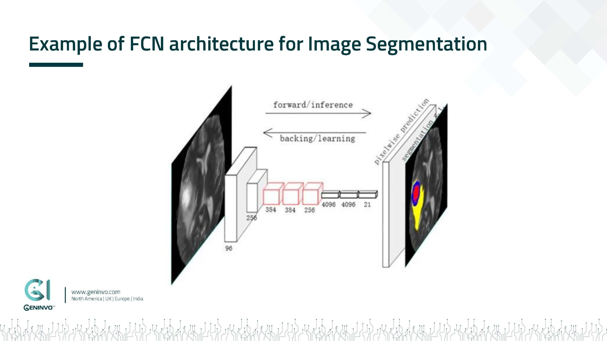 Case Studies-8-Lung Cancer Detection-use cases_Strona_07